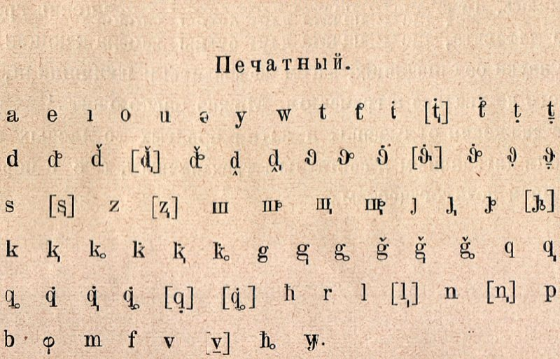 The Abkhaz Latin alphabet used 1926–1928 designed by Nicholas Marr